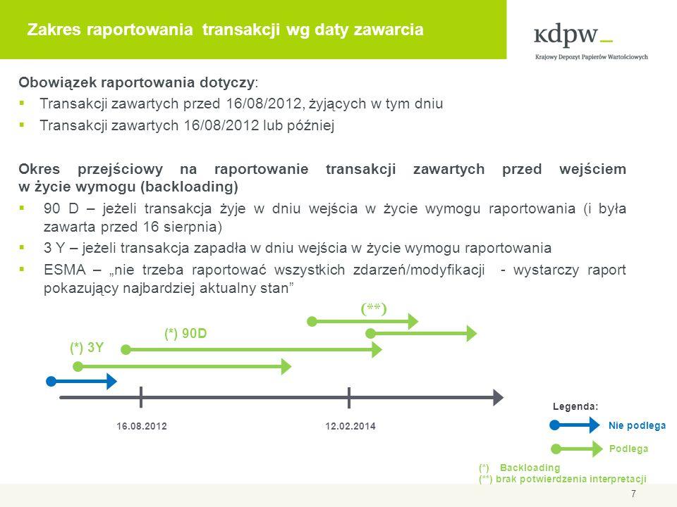 Zakres raportowania transakcji wg daty zawarcia Obowiązek raportowania dotyczy: Transakcji zawartych przed 16/08/2012, żyjących w tym dniu Transakcji