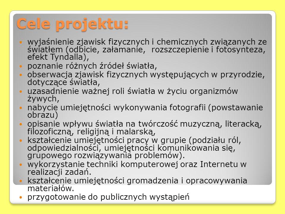 Cele projektu: wyjaśnienie zjawisk fizycznych i chemicznych związanych ze światłem (odbicie, załamanie, rozszczepienie i fotosynteza, efekt Tyndalla),