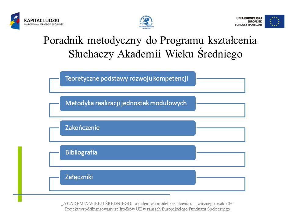AKADEMIA WIEKU ŚREDNIEGO – akademicki model kształcenia ustawicznego osób 50+ Projekt współfinansowany ze środków UE w ramach Europejskiego Funduszu Społecznego AKADEMIA WIEKU ŚREDNIEGO – akademicki model kształcenia ustawicznego osób 50+ Projekt współfinansowany ze środków UE w ramach Europejskiego Funduszu Społecznego Poradnik metodyczny do Programu kształcenia Słuchaczy Akademii Wieku Średniego Teoretyczne podstawy rozwoju kompetencjiMetodyka realizacji jednostek modułowychZakończenieBibliografiaZałączniki