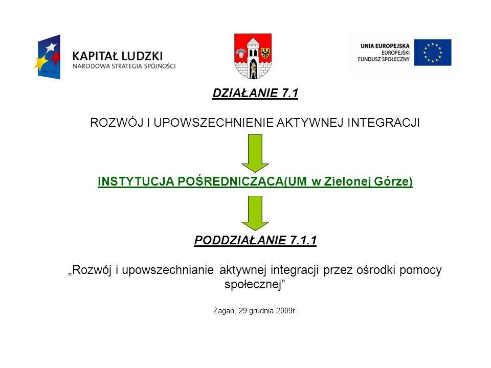 DZIAŁANIE 7.1 ROZWÓJ I UPOWSZECHNIENIE AKTYWNEJ INTEGRACJI INSTYTUCJA POŚREDNICZĄCA(UM w Zielonej Górze) PODDZIAŁANIE 7.1.1 Rozwój i upowszechnianie aktywnej integracji przez ośrodki pomocy społecznej Żagań, 29 grudnia 2009r.