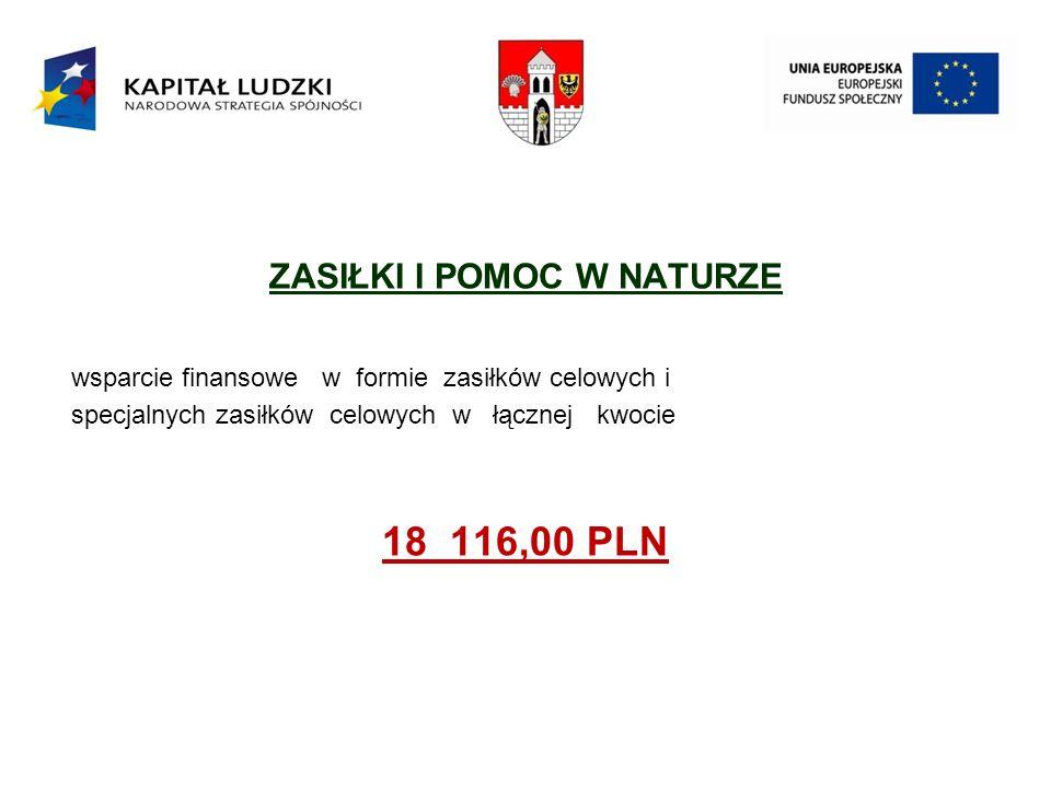 ZASIŁKI I POMOC W NATURZE wsparcie finansowe w formie zasiłków celowych i specjalnych zasiłków celowych w łącznej kwocie 18 116,00 PLN