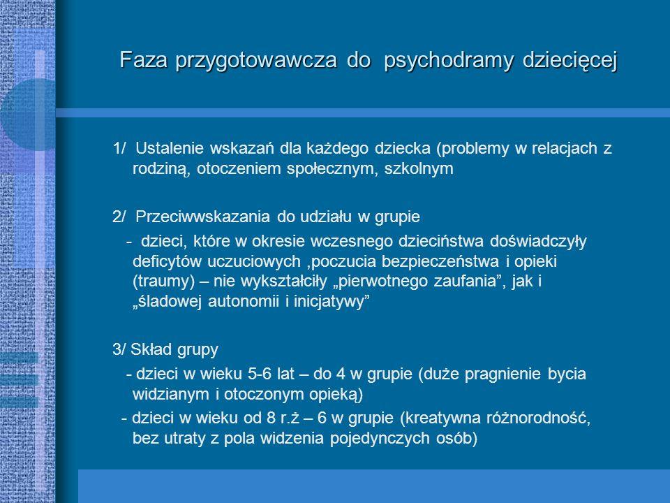 Faza przygotowawcza do psychodramy dziecięcej 1/ Ustalenie wskazań dla każdego dziecka (problemy w relacjach z rodziną, otoczeniem społecznym, szkolny