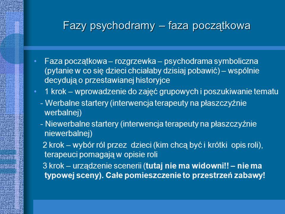 Fazy psychodramy – faza początkowa Faza początkowa – rozgrzewka – psychodrama symboliczna (pytanie w co się dzieci chciałaby dzisiaj pobawić) – wspóln