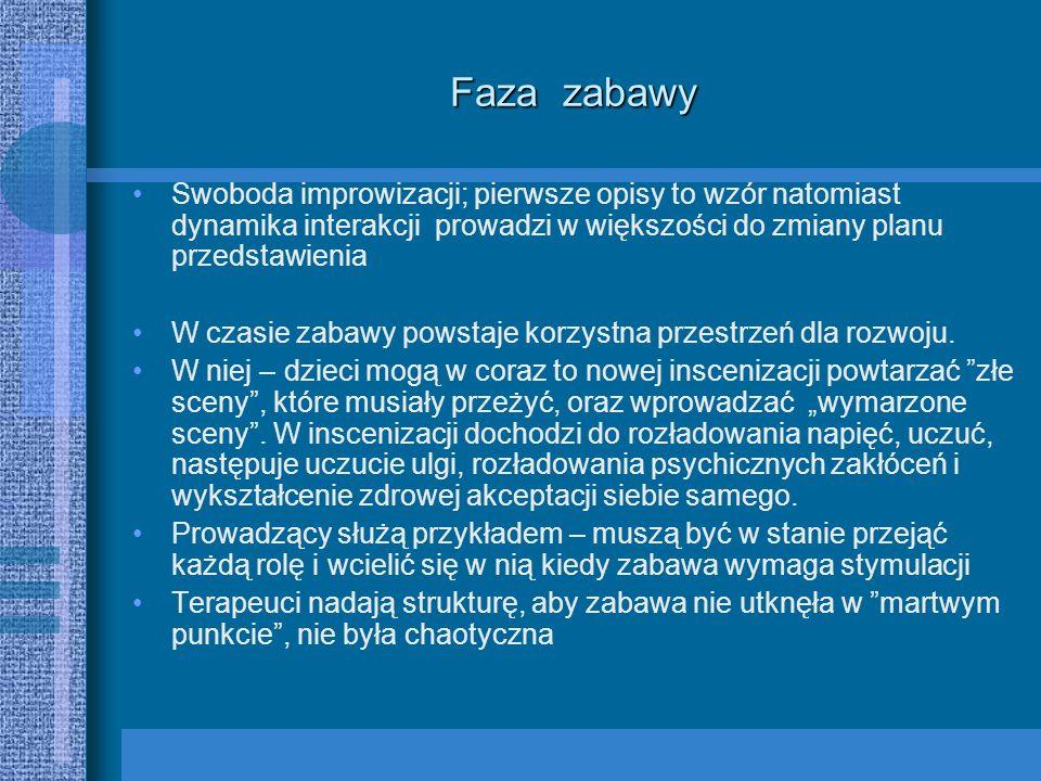 Faza zabawy Swoboda improwizacji; pierwsze opisy to wzór natomiast dynamika interakcji prowadzi w większości do zmiany planu przedstawienia W czasie z