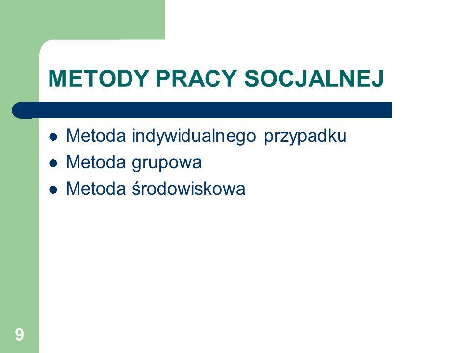 9 METODY PRACY SOCJALNEJ Metoda indywidualnego przypadku Metoda grupowa Metoda środowiskowa