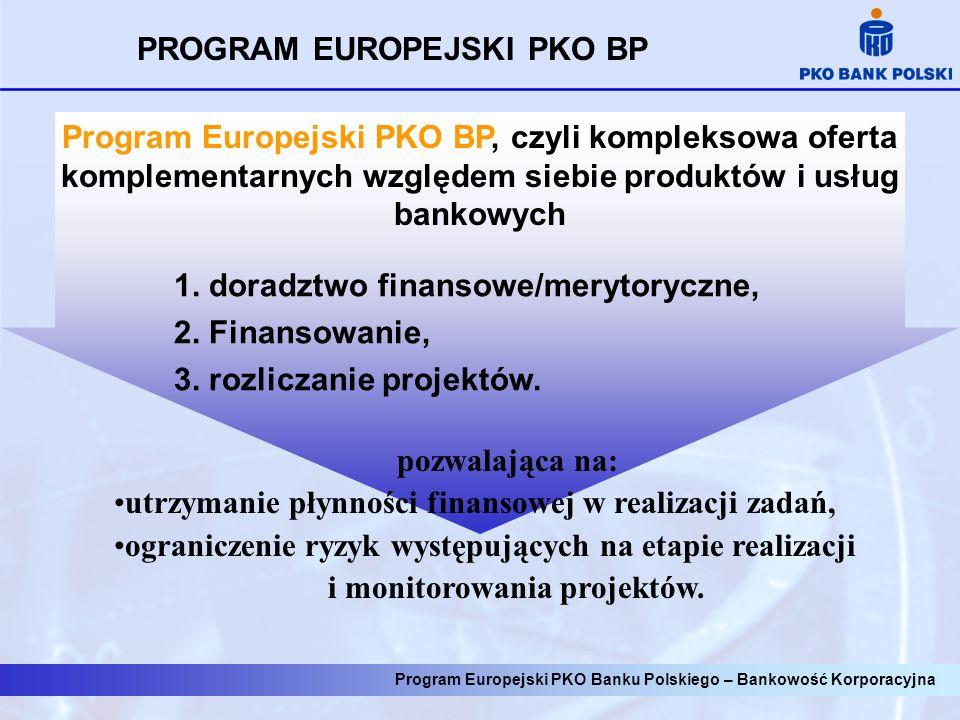 1. doradztwo finansowe/merytoryczne, 2. Finansowanie, 3.