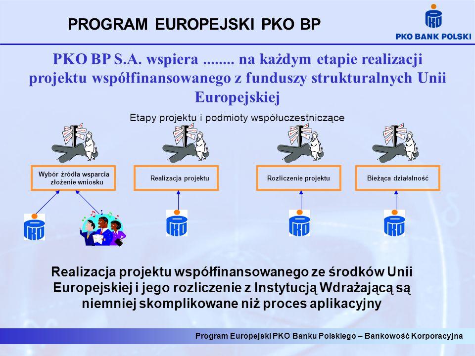 PKO BP S.A. wspiera........