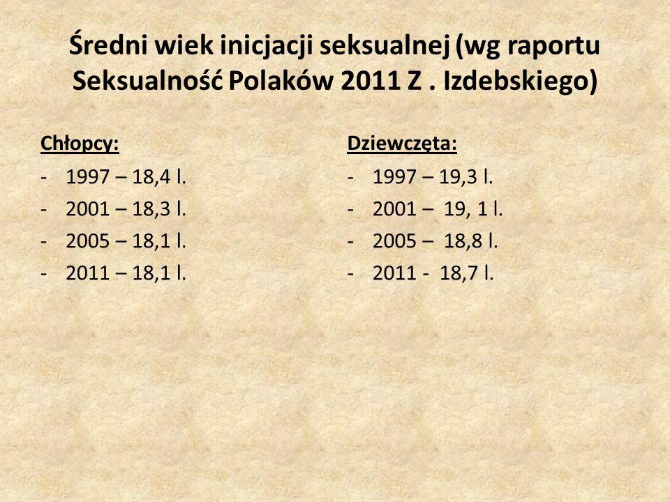 Średni wiek inicjacji seksualnej (wg raportu Seksualność Polaków 2011 Z. Izdebskiego) Chłopcy: -1997 – 18,4 l. -2001 – 18,3 l. -2005 – 18,1 l. -2011 –