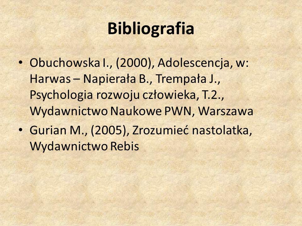 Bibliografia Obuchowska I., (2000), Adolescencja, w: Harwas – Napierała B., Trempała J., Psychologia rozwoju człowieka, T.2., Wydawnictwo Naukowe PWN,