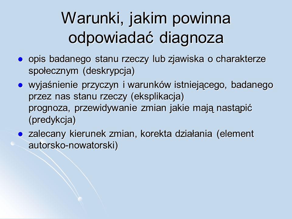 Rozporządzenie Ministra Edukacji Narodowej 1) z dnia 15 grudnia 2006 r.