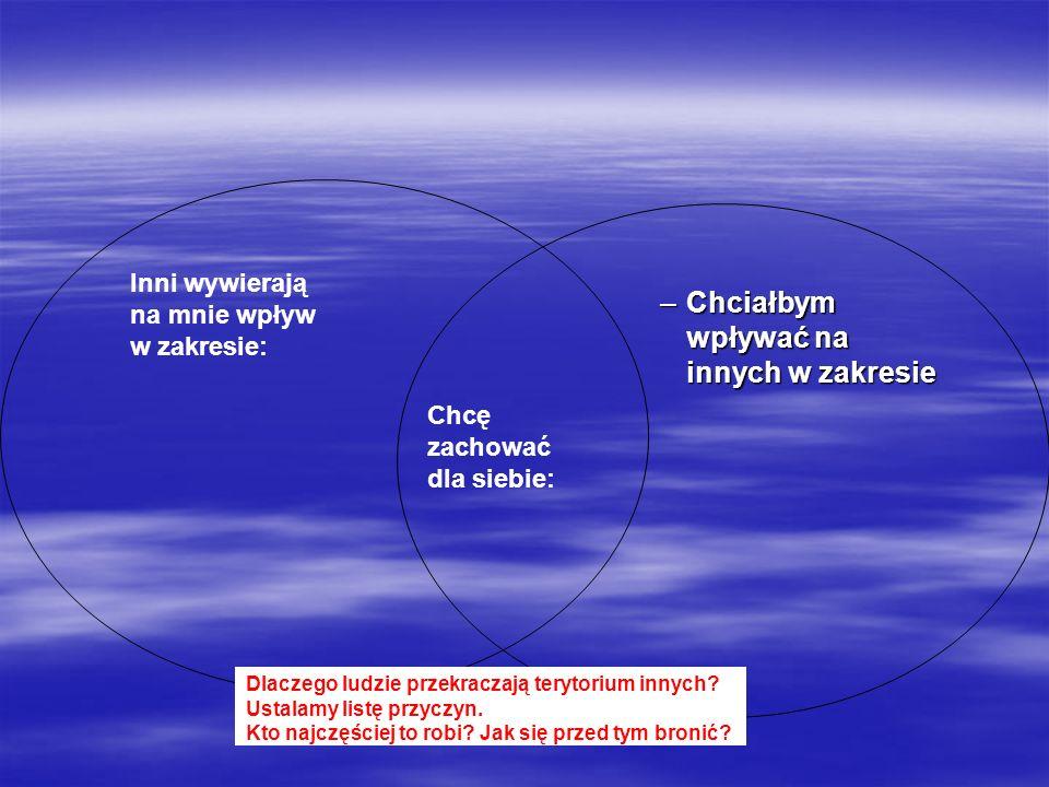 Ćwiczenie 5 Ćwiczenie 5 Moje terytorium, Moje terytorium, czyli jak chronić się przed ingerencją innych ludzi czyli jak chronić się przed ingerencją i