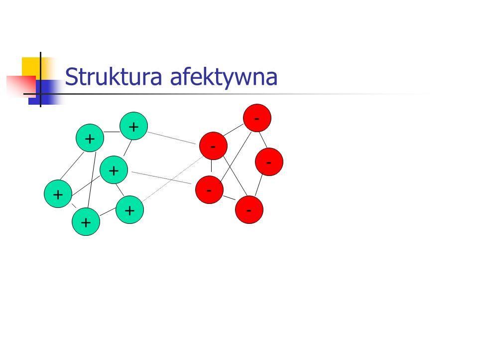 Struktura afektywna + + + - +- - - + - +