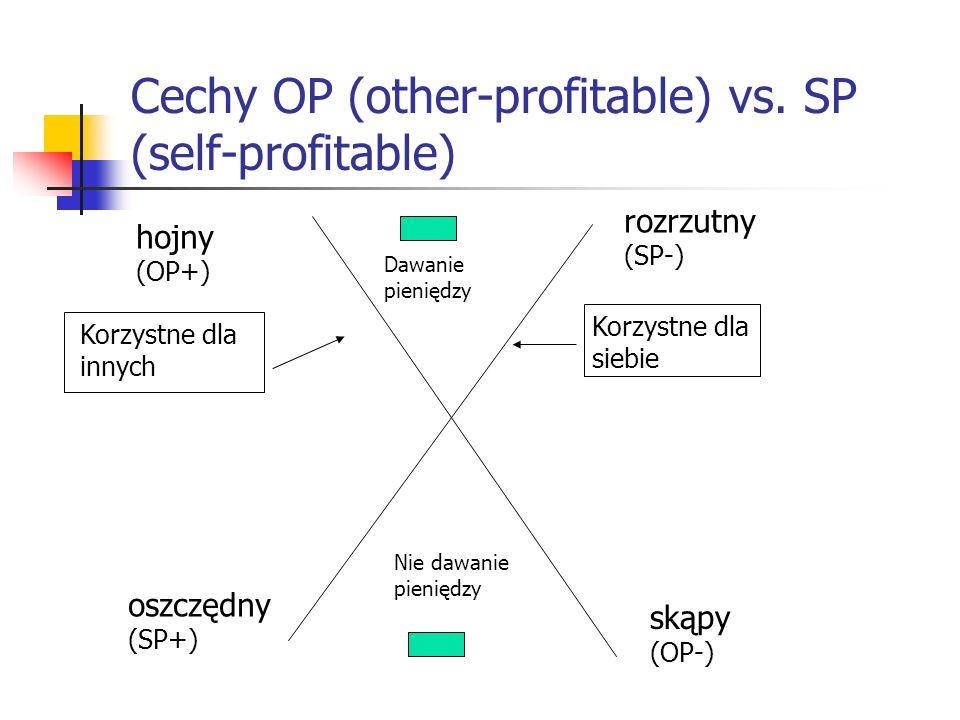 Cechy OP (other-profitable) vs. SP (self-profitable) hojny (OP+) skąpy (OP-) rozrzutny (SP-) oszczędny (SP+) Dawanie pieniędzy Nie dawanie pieniędzy K
