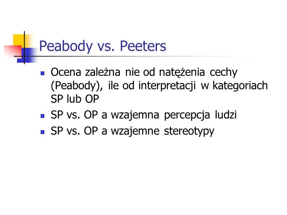 Peabody vs. Peeters Ocena zależna nie od natężenia cechy (Peabody), ile od interpretacji w kategoriach SP lub OP SP vs. OP a wzajemna percepcja ludzi