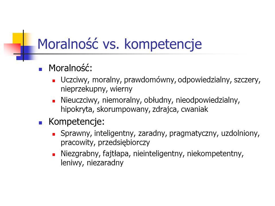Moralność vs. kompetencje Moralność: Uczciwy, moralny, prawdomówny, odpowiedzialny, szczery, nieprzekupny, wierny Nieuczciwy, niemoralny, obłudny, nie