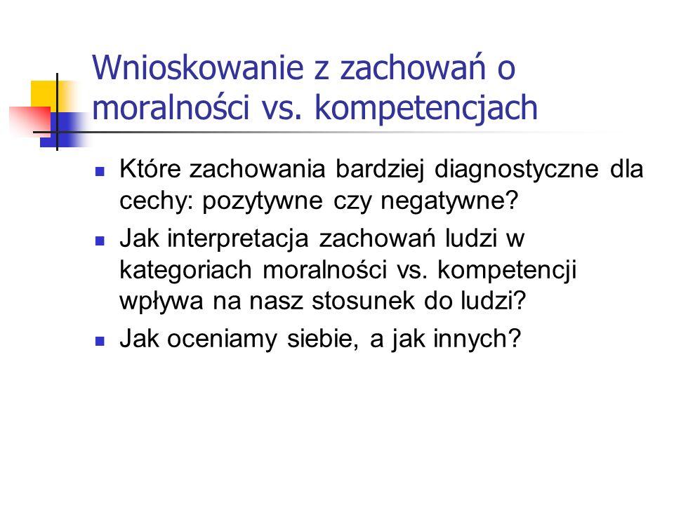 Wnioskowanie z zachowań o moralności vs. kompetencjach Które zachowania bardziej diagnostyczne dla cechy: pozytywne czy negatywne? Jak interpretacja z