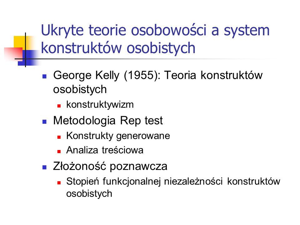 Ukryte teorie osobowości a system konstruktów osobistych George Kelly (1955): Teoria konstruktów osobistych konstruktywizm Metodologia Rep test Konstr