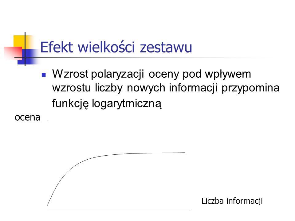 Efekt wielkości zestawu Wzrost polaryzacji oceny pod wpływem wzrostu liczby nowych informacji przypomina funkcję logarytmiczną Liczba informacji ocena