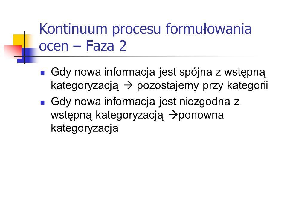 Kontinuum procesu formułowania ocen – Faza 2 Gdy nowa informacja jest spójna z wstępną kategoryzacją pozostajemy przy kategorii Gdy nowa informacja je