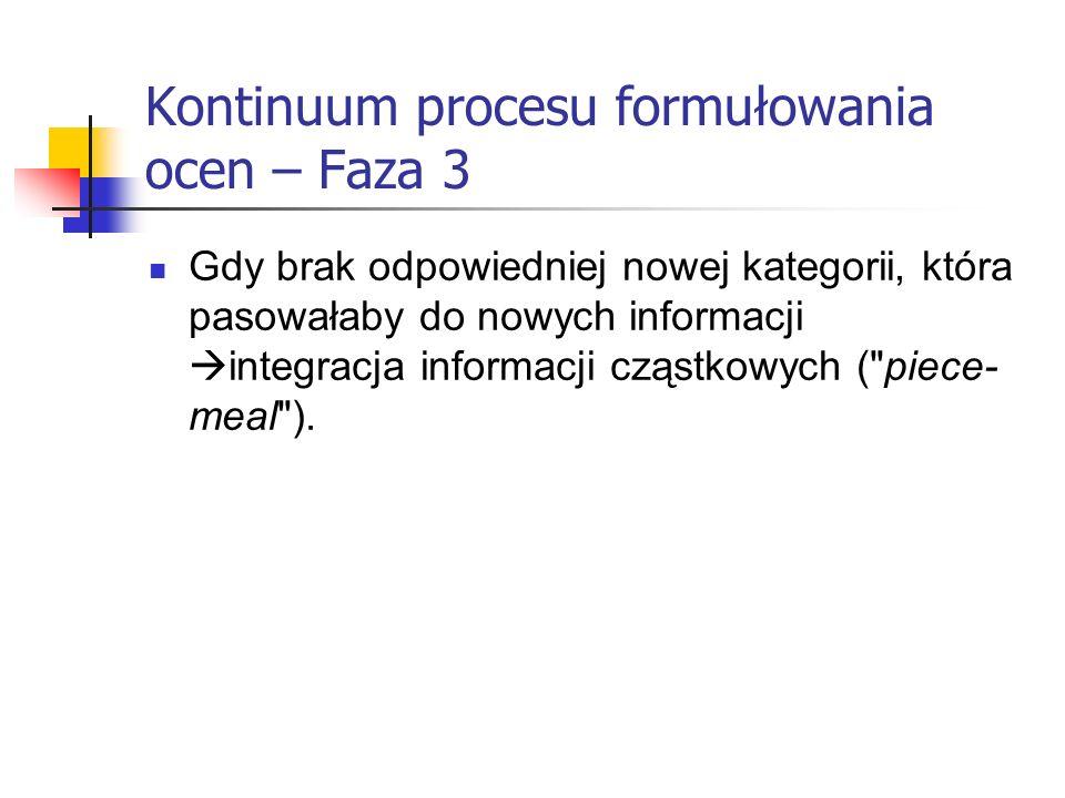 Kontinuum procesu formułowania ocen – Faza 3 Gdy brak odpowiedniej nowej kategorii, która pasowałaby do nowych informacji integracja informacji cząstk