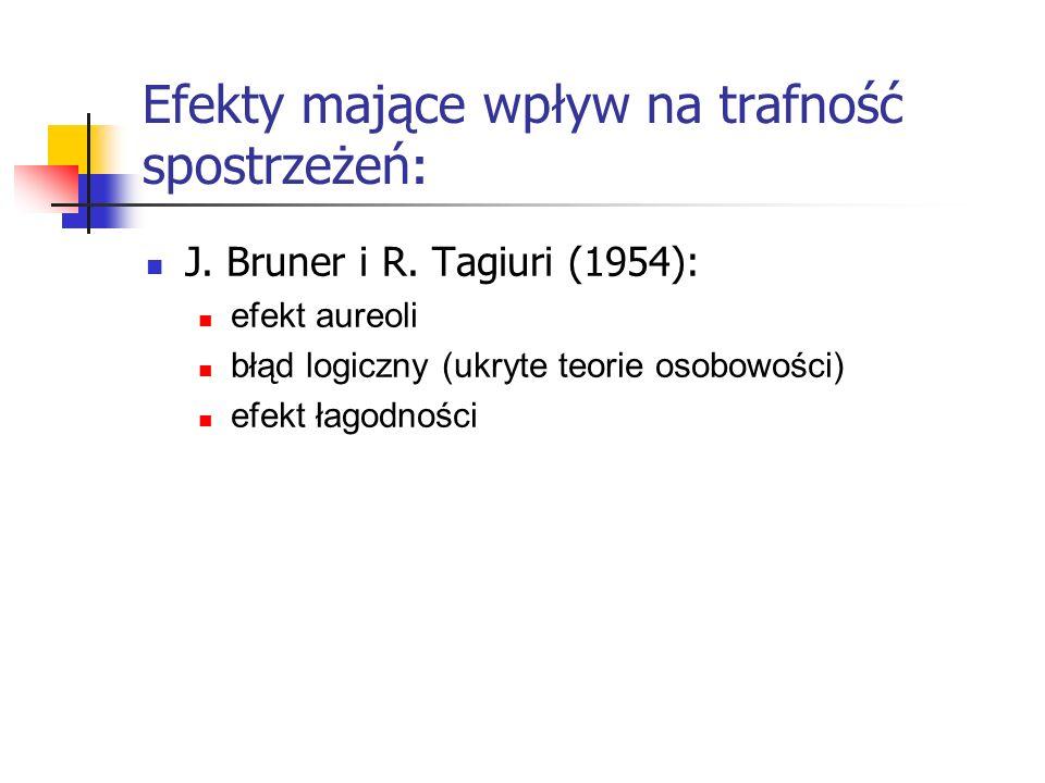 Efekty mające wpływ na trafność spostrzeżeń : J. Bruner i R. Tagiuri (1954): efekt aureoli błąd logiczny (ukryte teorie osobowości) efekt łagodności