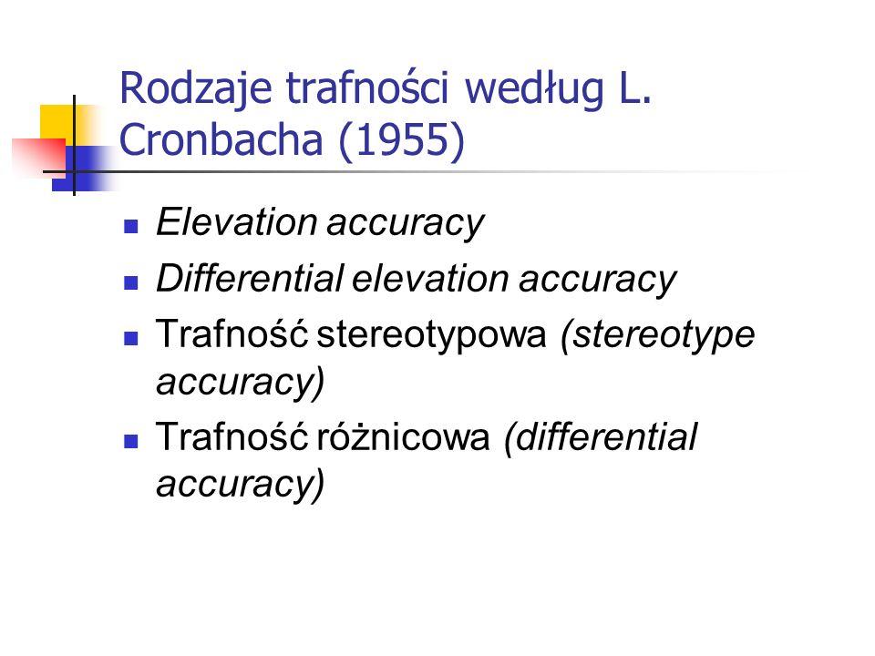 Rodzaje trafności według L. Cronbacha (1955) Elevation accuracy Differential elevation accuracy Trafność stereotypowa (stereotype accuracy) Trafność r