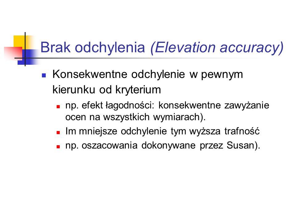 Brak odchylenia (Elevation accuracy) Konsekwentne odchylenie w pewnym kierunku od kryterium np. efekt łagodności: konsekwentne zawyżanie ocen na wszys