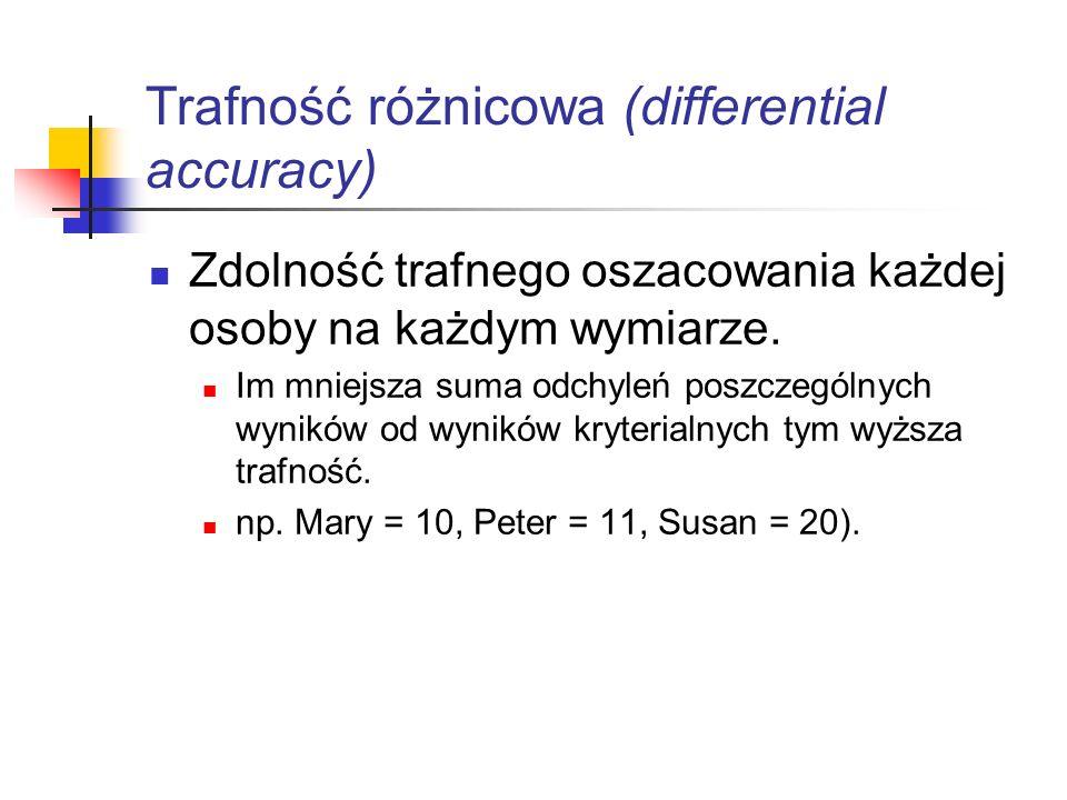 Trafność różnicowa (differential accuracy) Zdolność trafnego oszacowania każdej osoby na każdym wymiarze. Im mniejsza suma odchyleń poszczególnych wyn