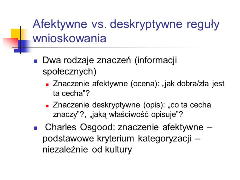 Relacje znaczeń: afektywnego i deskryptywnego Podobieństwo afektywne – różnica deskryptywna szczery - zaradny (+) (+) Różnica afektywna – podobieństwo deskryptywne spokojny - bierny (+) (-) Wnioskowanie zgodne z podobieństwem afektywnym (++ lub --) lub podobieństwem deskryptywnym