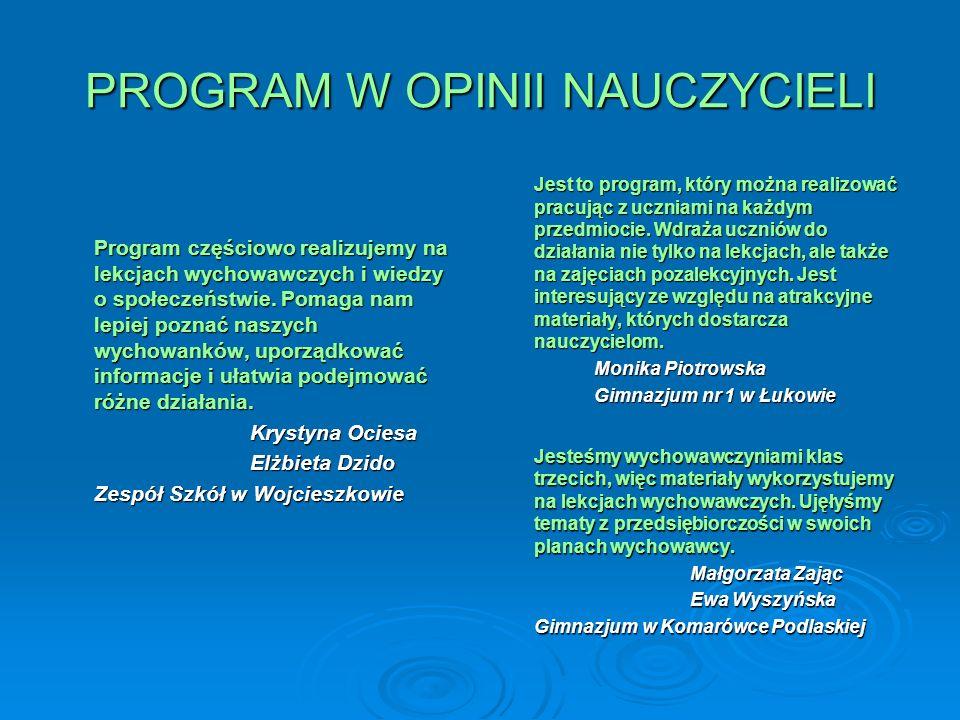 WARSZTATY DLA NAUCZYCIELI GIMNAZJÓW WYCHOWANIE PRZEZ DZIAŁANIE WARSZTATY DLA NAUCZYCIELI GIMNAZJÓW WYCHOWANIE PRZEZ DZIAŁANIE Prezentacja programu Prezentacja programu Przedsiębiorczość dla gimnazjów Przedsiębiorczość dla gimnazjów Program dla młodzieży szkół gimnazjalnych, wychowawców klasowych, nauczycieli przedmiotów i pedagogów szkolnych Program dla młodzieży szkół gimnazjalnych, wychowawców klasowych, nauczycieli przedmiotów i pedagogów szkolnych Promuje wśród uczniów kreatywne i przedsiębiorcze postawy Promuje wśród uczniów kreatywne i przedsiębiorcze postawy Wdraża do samodzielnego planowania i samodzielnej organizacji własnej pracy Wdraża do samodzielnego planowania i samodzielnej organizacji własnej pracy Przygotowuje uczniów do prezentowania własnych osiągnięć i zrealizowanych działań Przygotowuje uczniów do prezentowania własnych osiągnięć i zrealizowanych działań