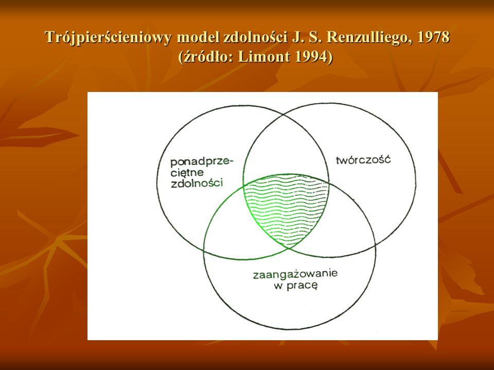 Trójpierścieniowy model zdolności J. S. Renzulliego, 1978 (źródło: Limont 1994)
