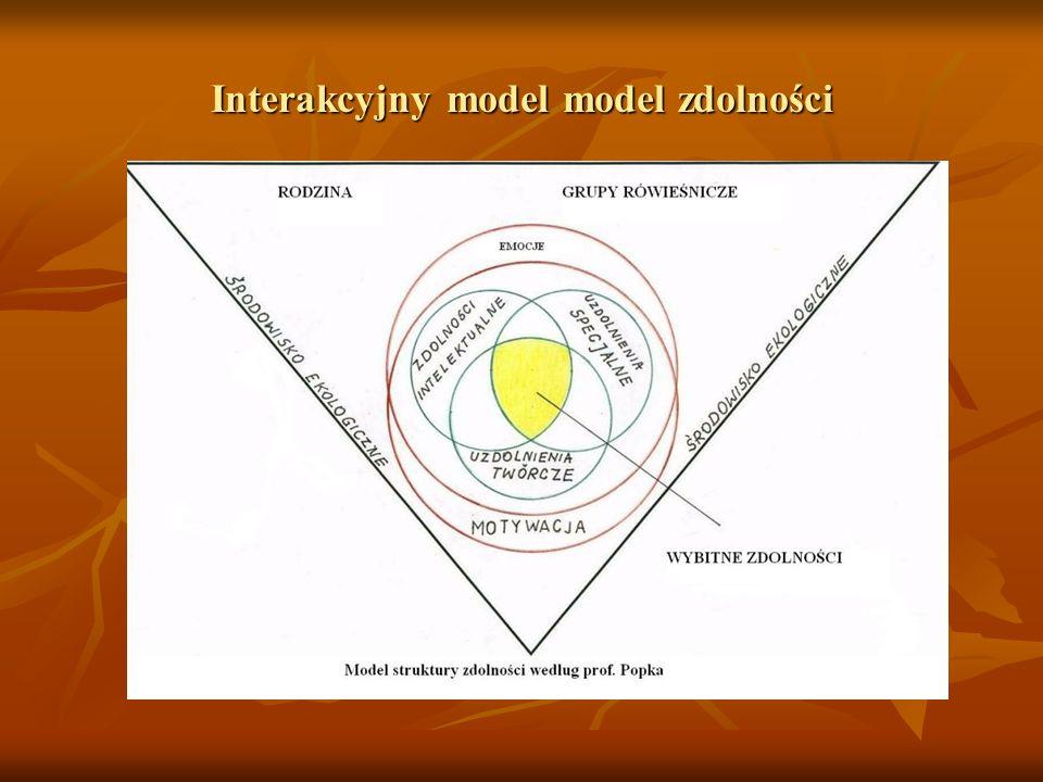 Interakcyjny model model zdolności