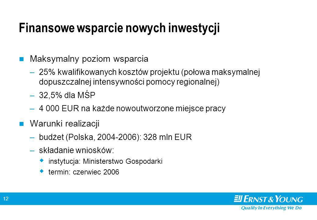 12 Finansowe wsparcie nowych inwestycji Maksymalny poziom wsparcia –25% kwalifikowanych kosztów projektu (połowa maksymalnej dopuszczalnej intensywności pomocy regionalnej) –32,5% dla MŚP –4 000 EUR na każde nowoutworzone miejsce pracy Warunki realizacji –budżet (Polska, 2004-2006): 328 mln EUR –składanie wniosków: instytucja: Ministerstwo Gospodarki termin: czerwiec 2006
