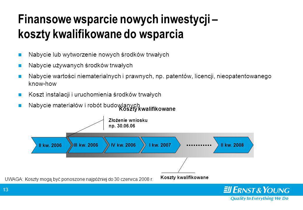 13 Finansowe wsparcie nowych inwestycji – koszty kwalifikowane do wsparcia Nabycie lub wytworzenie nowych środków trwałych Nabycie używanych środków trwałych Nabycie wartości niematerialnych i prawnych, np.