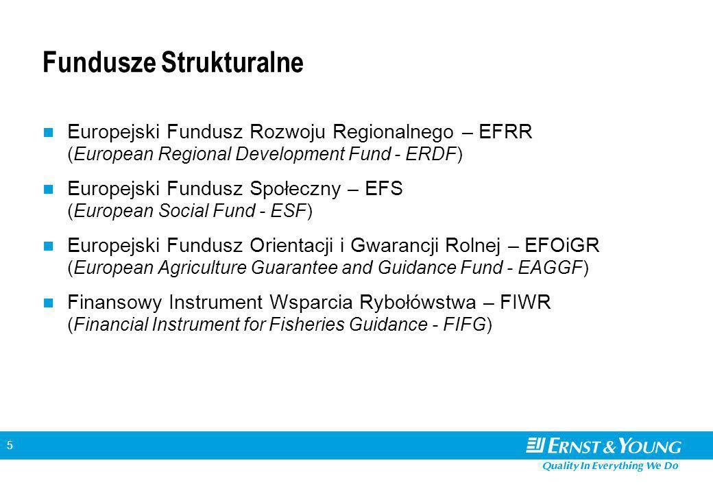 5 Fundusze Strukturalne Europejski Fundusz Rozwoju Regionalnego – EFRR (European Regional Development Fund - ERDF) Europejski Fundusz Społeczny – EFS (European Social Fund - ESF) Europejski Fundusz Orientacji i Gwarancji Rolnej – EFOiGR (European Agriculture Guarantee and Guidance Fund - EAGGF) Finansowy Instrument Wsparcia Rybołówstwa – FIWR (Financial Instrument for Fisheries Guidance - FIFG)