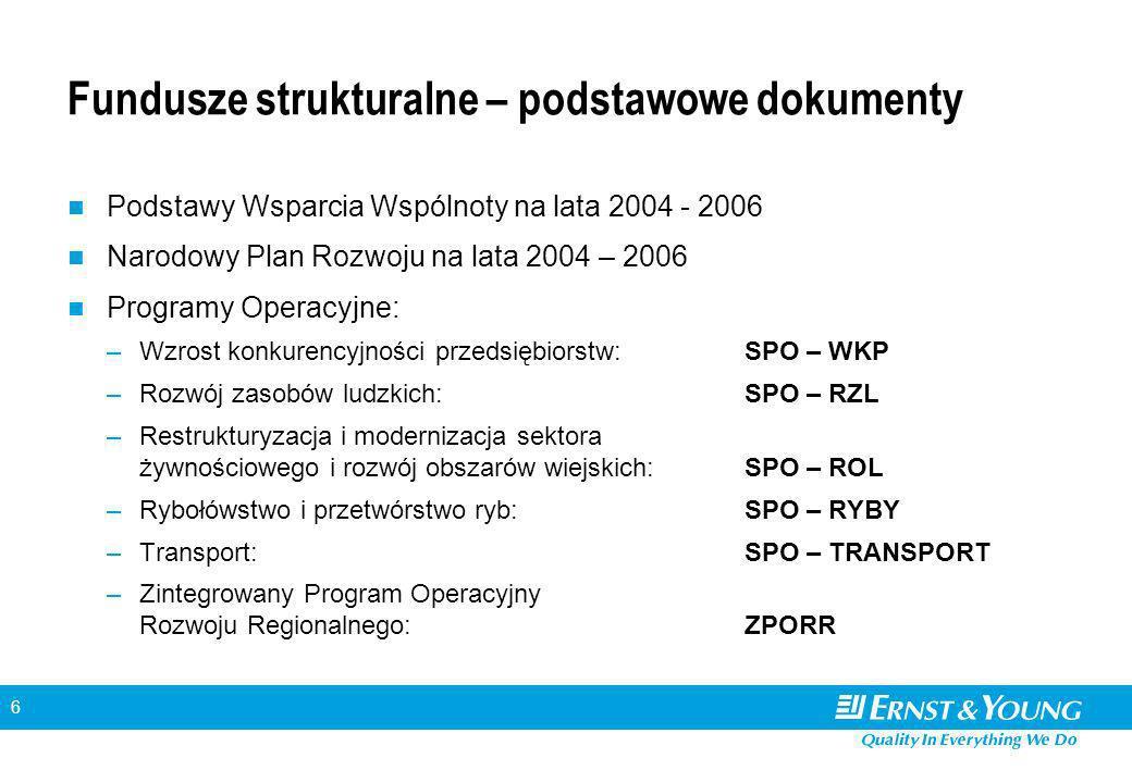6 Fundusze strukturalne – podstawowe dokumenty Podstawy Wsparcia Wspólnoty na lata 2004 - 2006 Narodowy Plan Rozwoju na lata 2004 – 2006 Programy Operacyjne: –Wzrost konkurencyjności przedsiębiorstw: SPO – WKP –Rozwój zasobów ludzkich: SPO – RZL –Restrukturyzacja i modernizacja sektora żywnościowego i rozwój obszarów wiejskich: SPO – ROL –Rybołówstwo i przetwórstwo ryb: SPO – RYBY –Transport: SPO – TRANSPORT –Zintegrowany Program Operacyjny Rozwoju Regionalnego: ZPORR