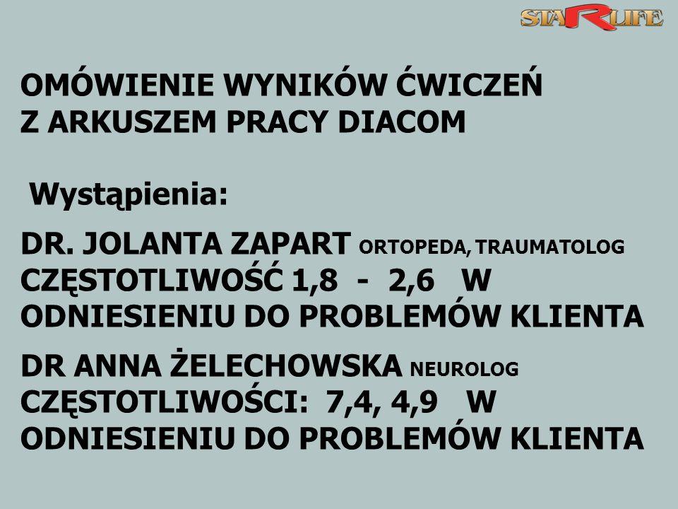 OMÓWIENIE WYNIKÓW ĆWICZEŃ Z ARKUSZEM PRACY DIACOM Wystąpienia: DR. JOLANTA ZAPART ORTOPEDA, TRAUMATOLOG CZĘSTOTLIWOŚĆ 1,8 - 2,6 W ODNIESIENIU DO PROBL
