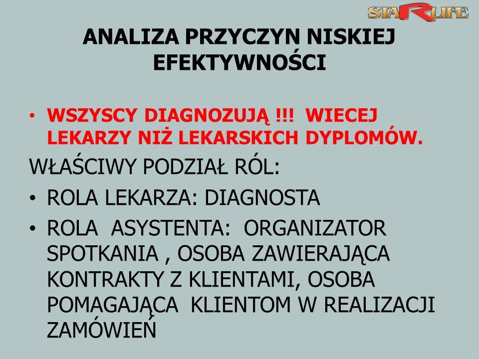 ANALIZA PRZYCZYN NISKIEJ EFEKTYWNOŚCI WSZYSCY DIAGNOZUJĄ !!.