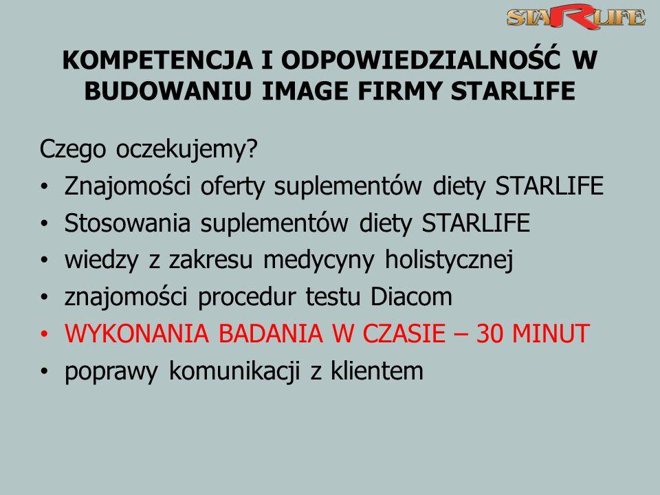 KOMPETENCJA I ODPOWIEDZIALNOŚĆ W BUDOWANIU IMAGE FIRMY STARLIFE Czego oczekujemy? Znajomości oferty suplementów diety STARLIFE Stosowania suplementów