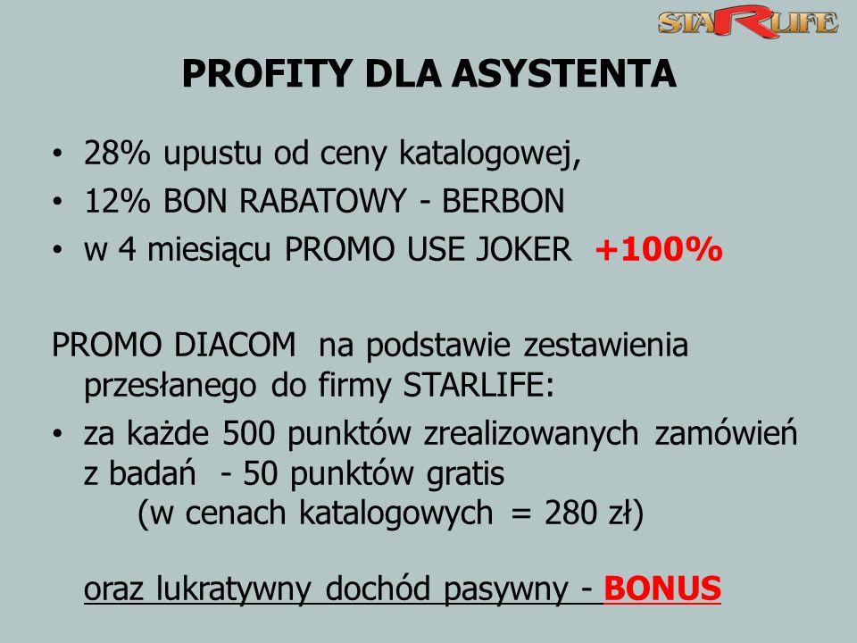 PROFITY DLA ASYSTENTA 28% upustu od ceny katalogowej, 12% BON RABATOWY - BERBON w 4 miesiącu PROMO USE JOKER +100% PROMO DIACOM na podstawie zestawienia przesłanego do firmy STARLIFE: za każde 500 punktów zrealizowanych zamówień z badań - 50 punktów gratis (w cenach katalogowych = 280 zł) oraz lukratywny dochód pasywny - BONUS