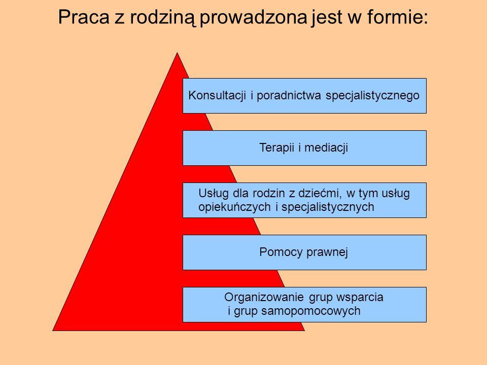 Zmiana r.z.niezawodowej na zawodową Art. 54.