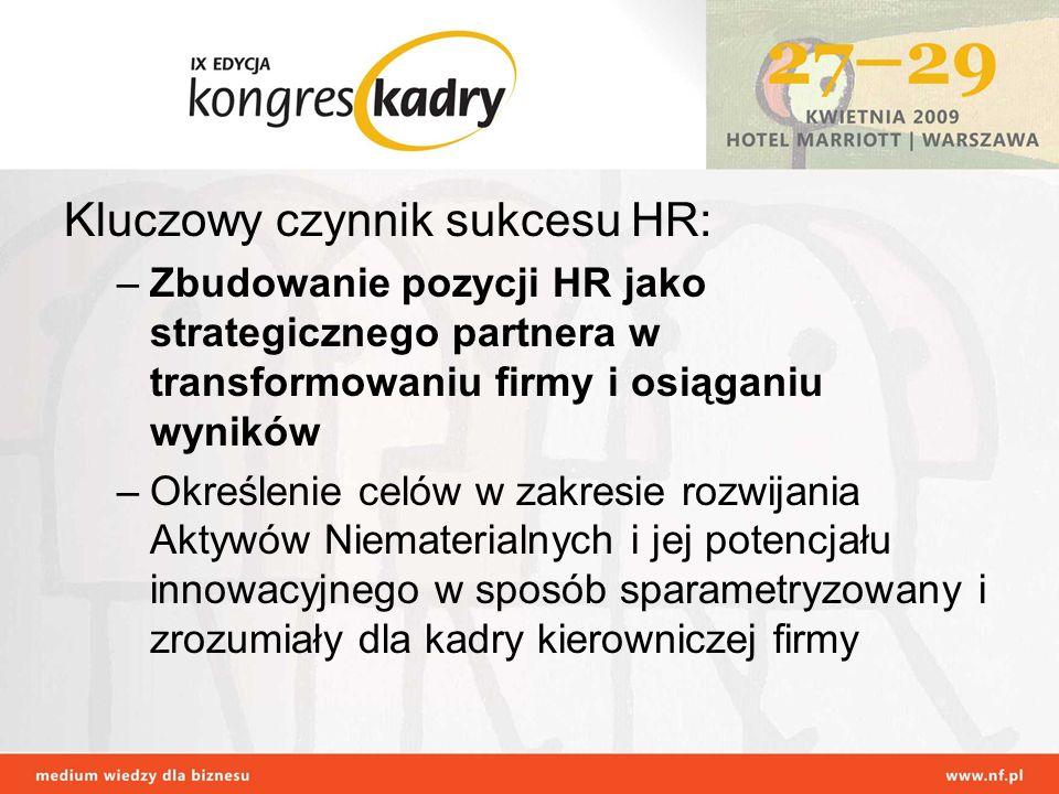 Kluczowy czynnik sukcesu HR: –Zbudowanie pozycji HR jako strategicznego partnera w transformowaniu firmy i osiąganiu wyników –Określenie celów w zakre