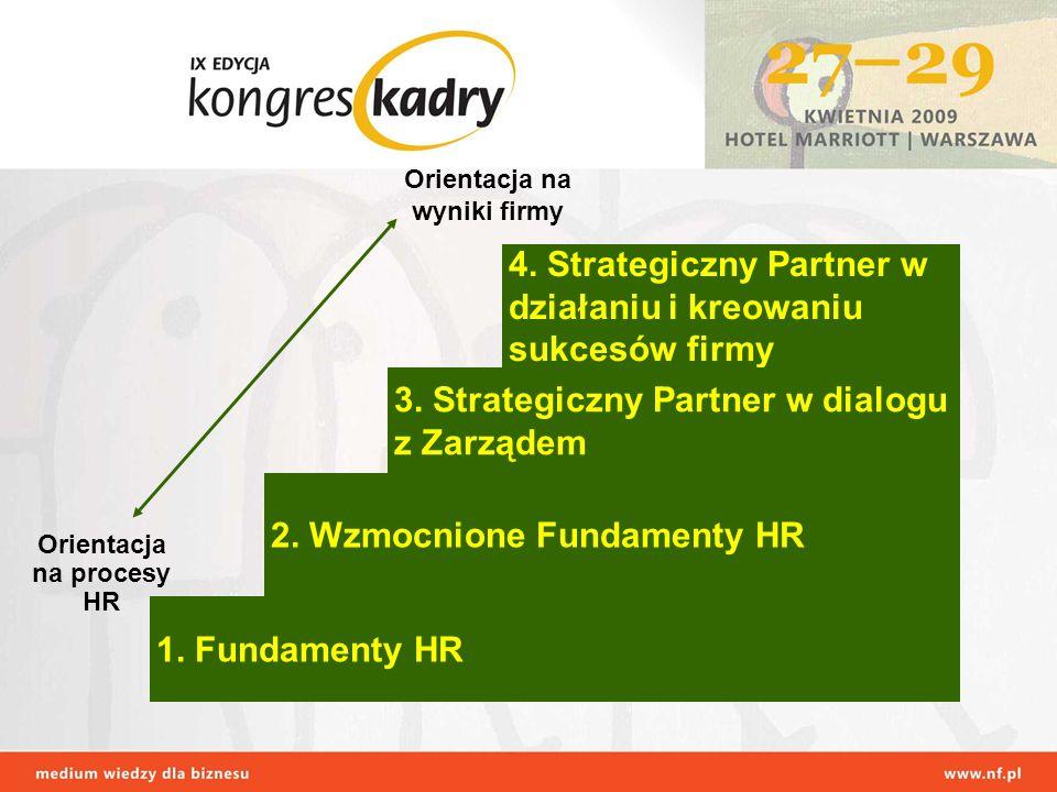 4. Strategiczny Partner w działaniu i kreowaniu sukcesów firmy 3. Strategiczny Partner w dialogu z Zarządem 1. Fundamenty HR 2. Wzmocnione Fundamenty