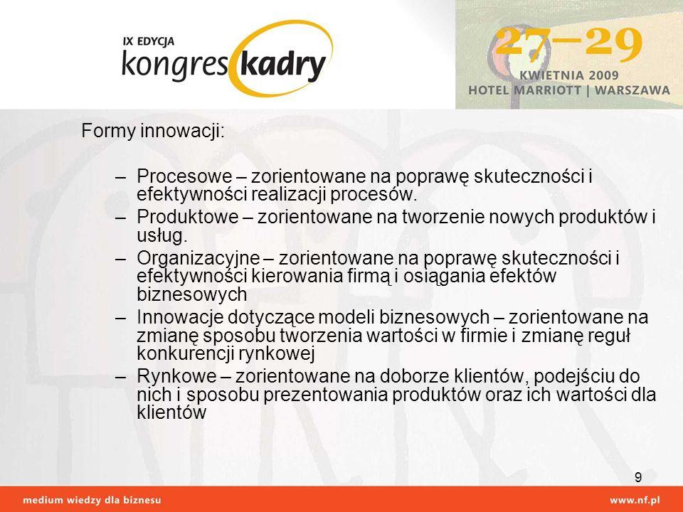9 Formy innowacji: –Procesowe – zorientowane na poprawę skuteczności i efektywności realizacji procesów. –Produktowe – zorientowane na tworzenie nowyc
