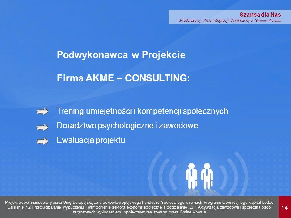 14 Projekt współfinansowany przez Unię Europejską ze środków Europejskiego Funduszu Społecznego w ramach Programu Operacyjnego Kapitał Ludzki Działanie 7.2 Przeciwdziałanie wykluczeniu i wzmocnienie sektora ekonomii społecznej Poddziałanie 7.2.1 Aktywizacja zawodowa i społeczna osób zagrożonych wykluczeniem społecznym realizowany przez Gminę Kowala Szansa dla Nas - Młodzieżowy Klub Integracji Społecznej w Gminie Kowala Podwykonawca w Projekcie Firma AKME – CONSULTING: Trening umiejętności i kompetencji społecznych Doradztwo psychologiczne i zawodowe Ewaluacja projektu