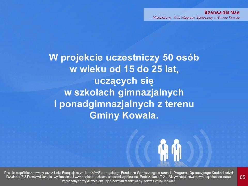 05 Projekt współfinansowany przez Unię Europejską ze środków Europejskiego Funduszu Społecznego w ramach Programu Operacyjnego Kapitał Ludzki Działanie 7.2 Przeciwdziałanie wykluczeniu i wzmocnienie sektora ekonomii społecznej Poddziałanie 7.2.1 Aktywizacja zawodowa i społeczna osób zagrożonych wykluczeniem społecznym realizowany przez Gminę Kowala Szansa dla Nas - Młodzieżowy Klub Integracji Społecznej w Gminie Kowala W projekcie uczestniczy 50 osób w wieku od 15 do 25 lat, uczących się w szkołach gimnazjalnych i ponadgimnazjalnych z terenu Gminy Kowala.