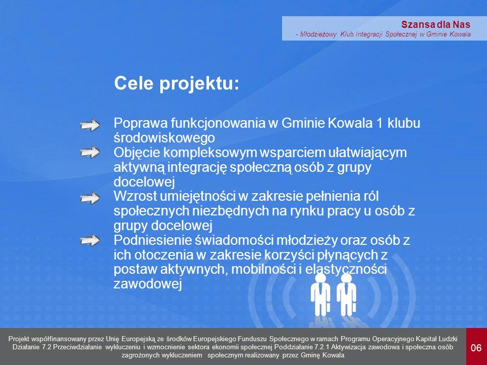 06 Projekt współfinansowany przez Unię Europejską ze środków Europejskiego Funduszu Społecznego w ramach Programu Operacyjnego Kapitał Ludzki Działanie 7.2 Przeciwdziałanie wykluczeniu i wzmocnienie sektora ekonomii społecznej Poddziałanie 7.2.1 Aktywizacja zawodowa i społeczna osób zagrożonych wykluczeniem społecznym realizowany przez Gminę Kowala Szansa dla Nas - Młodzieżowy Klub Integracji Społecznej w Gminie Kowala Cele projektu: Poprawa funkcjonowania w Gminie Kowala 1 klubu środowiskowego Objęcie kompleksowym wsparciem ułatwiającym aktywną integrację społeczną osób z grupy docelowej Wzrost umiejętności w zakresie pełnienia ról społecznych niezbędnych na rynku pracy u osób z grupy docelowej Podniesienie świadomości młodzieży oraz osób z ich otoczenia w zakresie korzyści płynących z postaw aktywnych, mobilności i elastyczności zawodowej