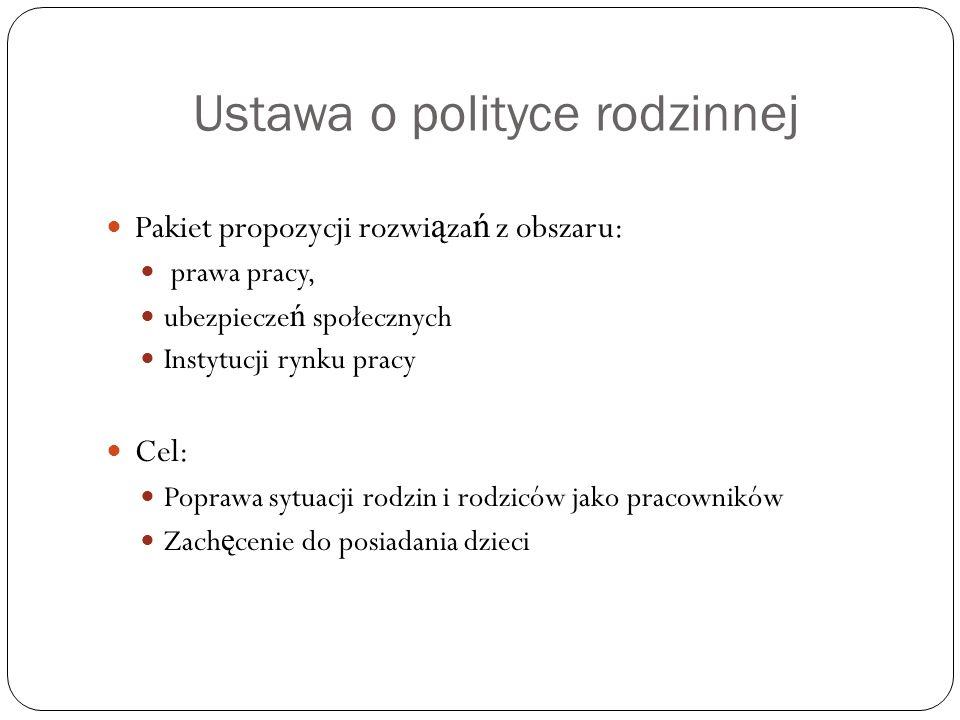 Ustawa o polityce rodzinnej Pakiet propozycji rozwi ą za ń z obszaru: prawa pracy, ubezpiecze ń społecznych Instytucji rynku pracy Cel: Poprawa sytuac