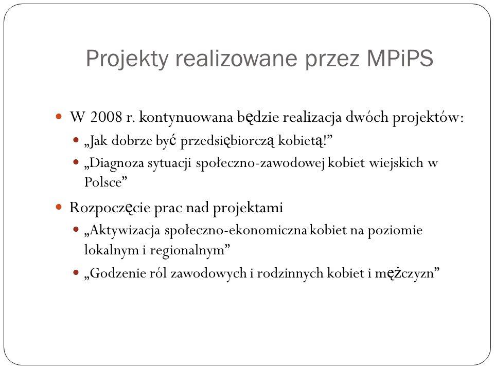 Projekty realizowane przez MPiPS W 2008 r. kontynuowana b ę dzie realizacja dwóch projektów: Jak dobrze by ć przedsi ę biorcz ą kobiet ą ! Diagnoza sy