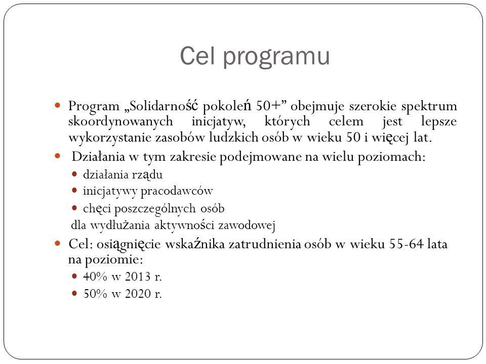 Cel programu Program Solidarno ść pokole ń 50+ obejmuje szerokie spektrum skoordynowanych inicjatyw, których celem jest lepsze wykorzystanie zasobów l